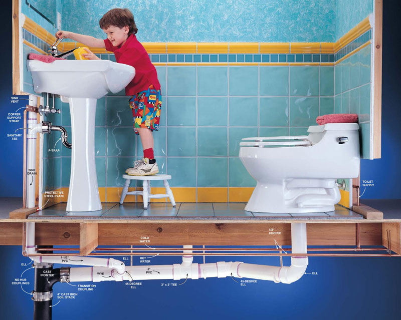 Top Questions About Your Drains